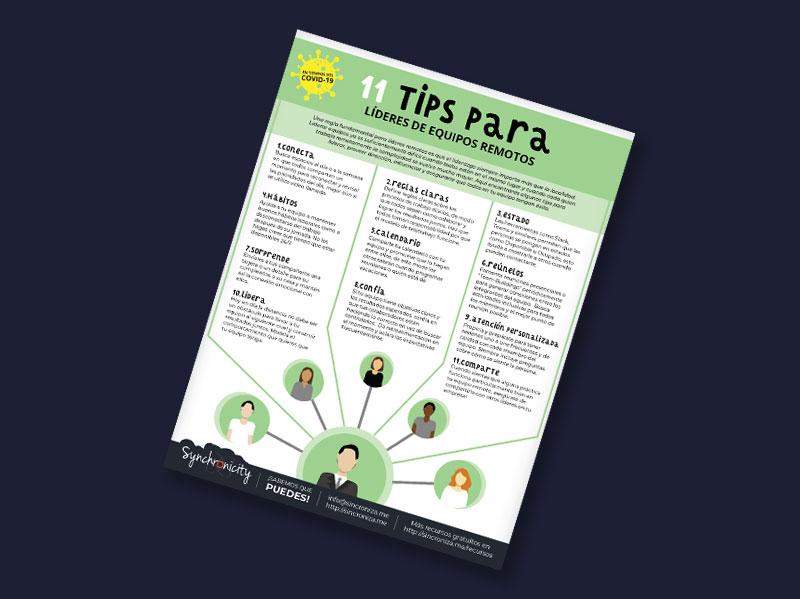 11 Tips para liderar un equipo remoto ahora en tiempos del COVID-19