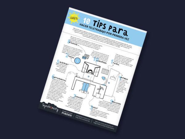 Infográfico - Tips de Teletrabajo por Primera Vez