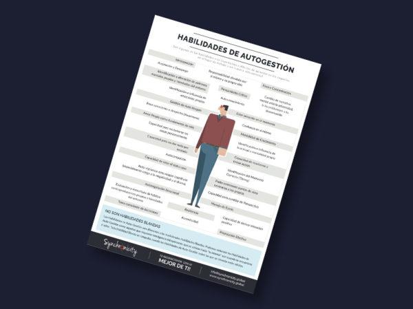 Infográfico - Habilidades de Autogestión