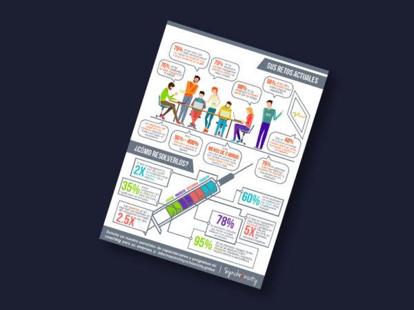 Infográfico - Retos Actuales de los Equipos de Trabajo