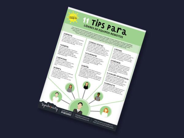 Infográfico - Tips para Lideres de Equipos Remotos